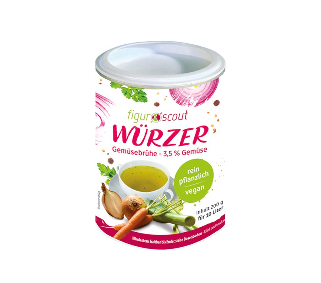 figurscout Würzer